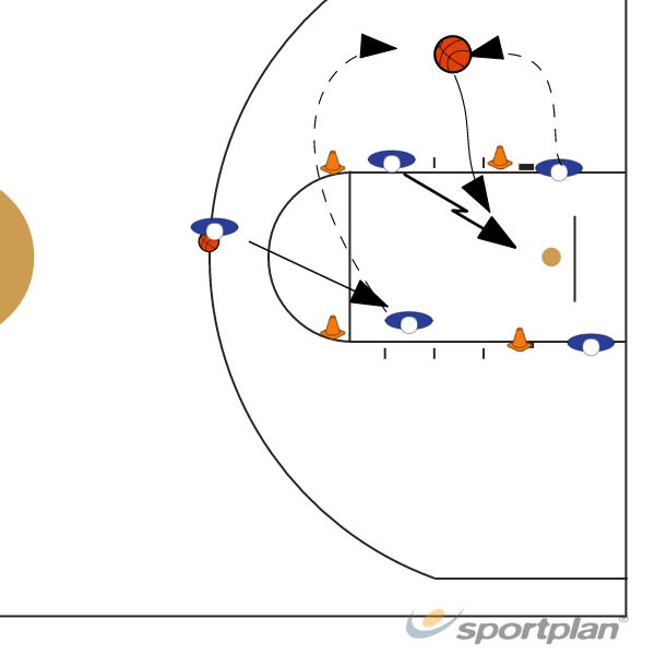 Basketball Pass DrillBasketball Drills Coaching