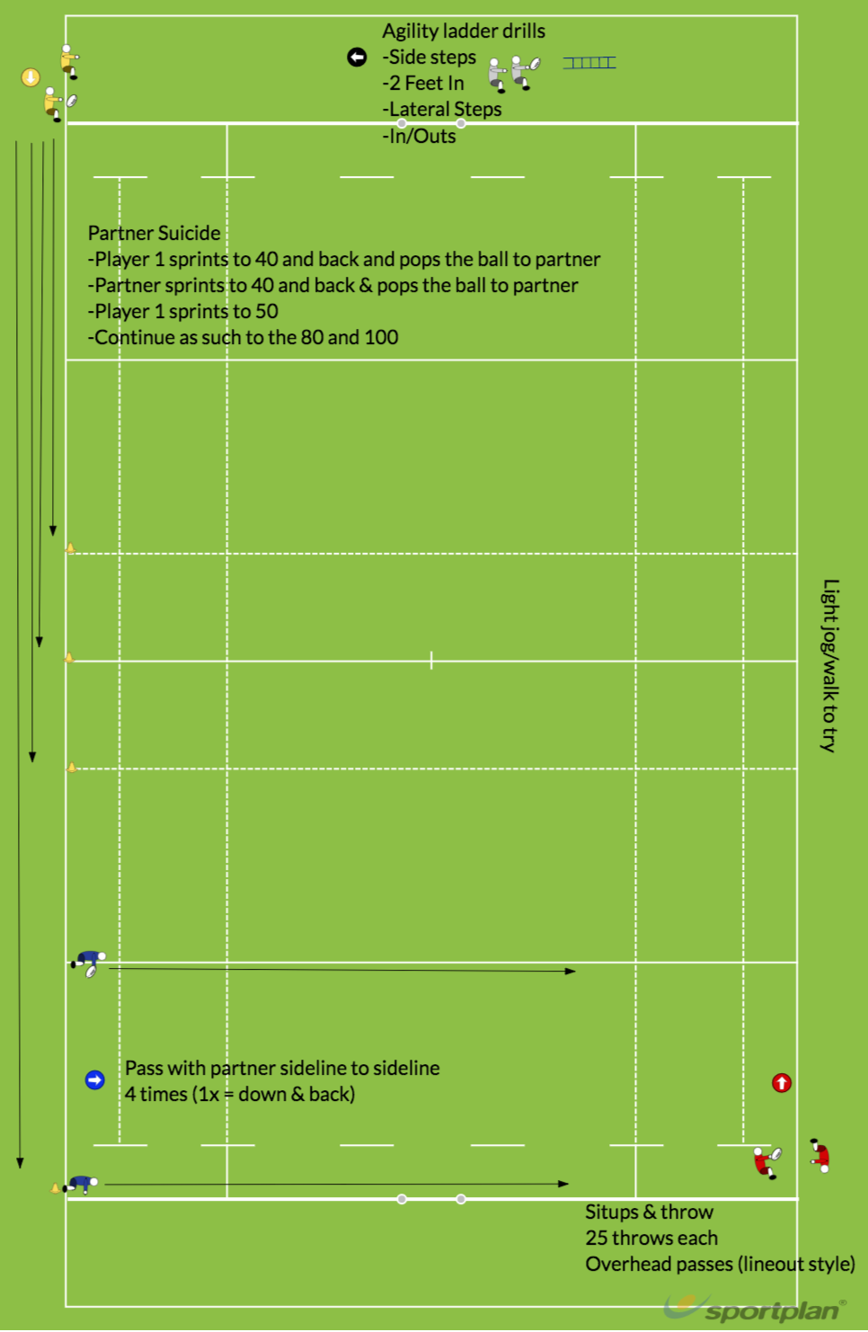Partner ConditioningAgility & Running SkillsRugby Drills Coaching