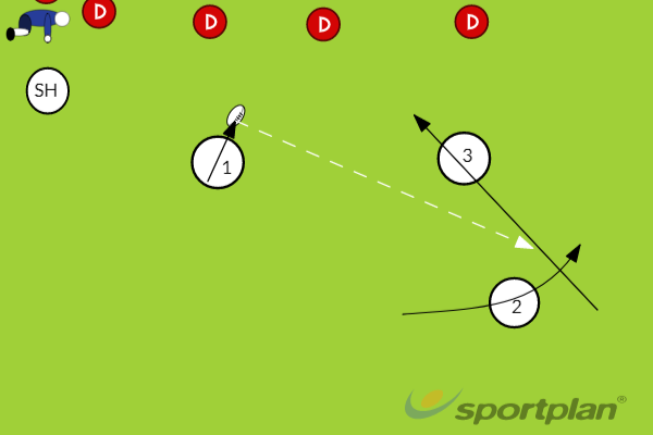 Copy of 3 man laser pic 2- Defense comes inRugby Drills Coaching