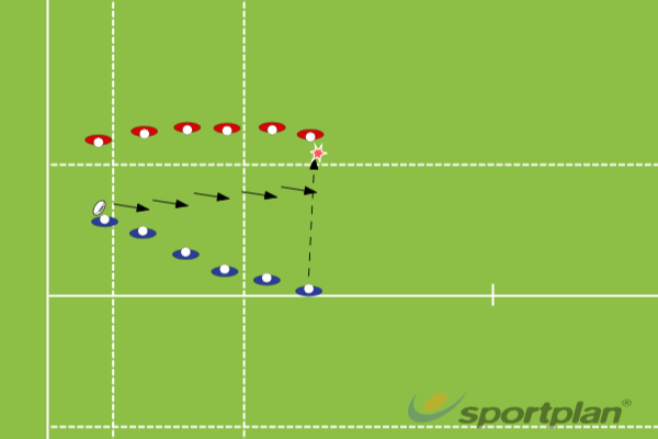 Copy of Voorwaartsen met FreekRugby Drills Coaching