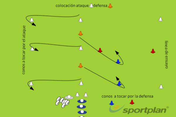 3vs2 con diferente organizacion defensivaRugby Drills Coaching