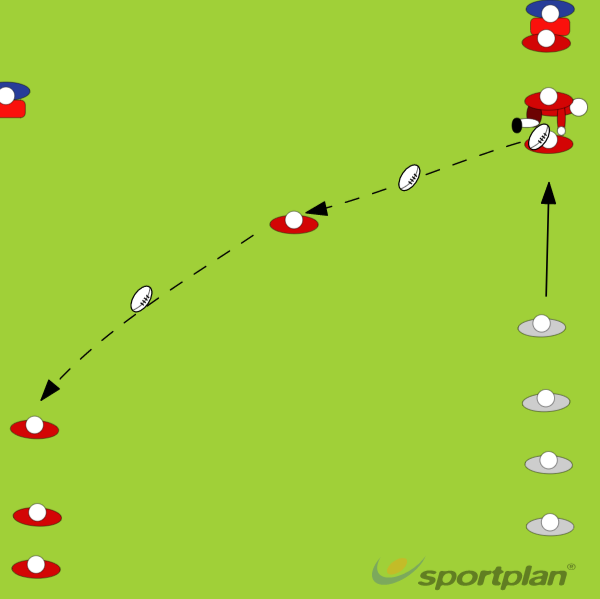 Ruck and Seal Drill Phase 2Rugby Drills Coaching