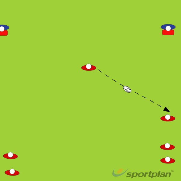 Ruck and Seal Drill Phase 1Rugby Drills Coaching