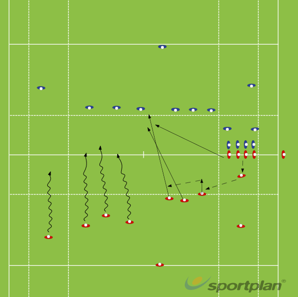 Standard Attacking Lineout (Ruck Generation)LineoutRugby Drills Coaching