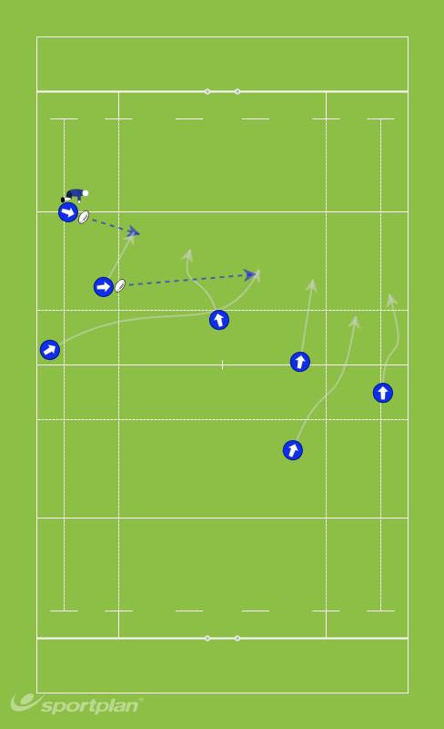 passing/fitness drillRugby Drills Coaching