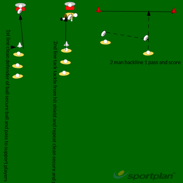 Autosave 5779564Ruck Clear OutRugby Drills Coaching