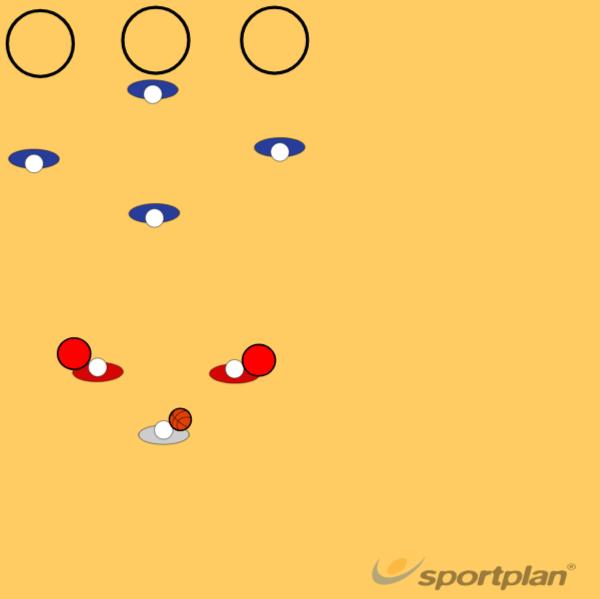 Keeper Communication DrillIndividualBasketball Drills Coaching