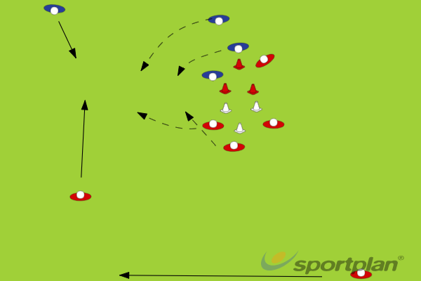 Blindside defence drillDefensive PatternsRugby Drills Coaching
