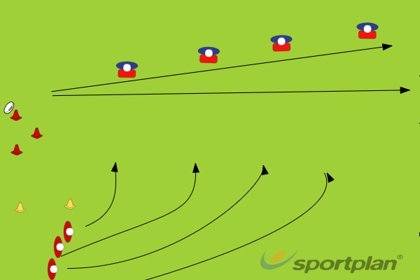 Tracking drill for better line speedRugby Drills Coaching