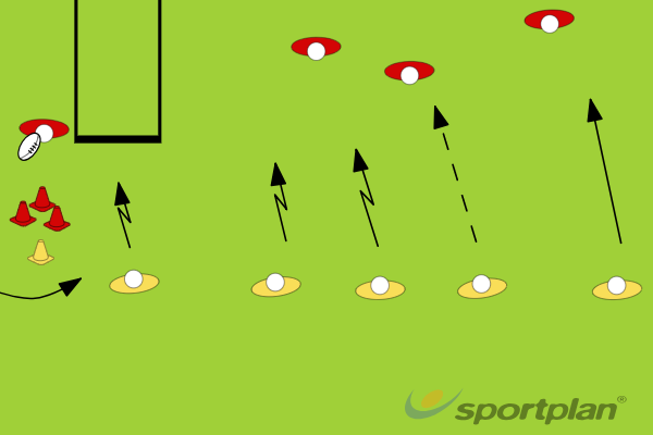 Autosave 27818219Defensive PatternsRugby Drills Coaching