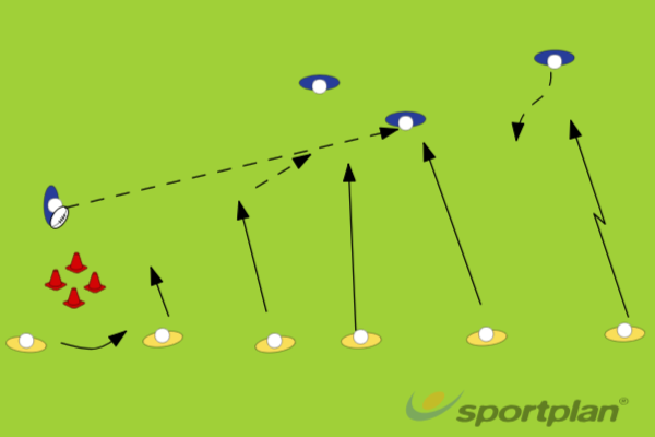 Ruck D systemDefensive PatternsRugby Drills Coaching