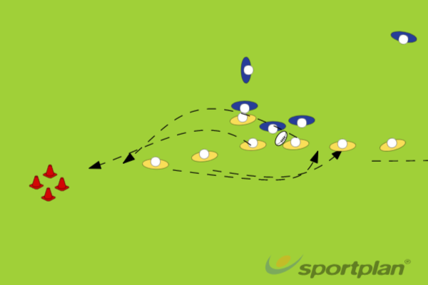 Copy of Ruck D systemDefensive PatternsRugby Drills Coaching