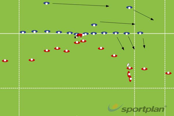 Pendulum DDefensive PatternsRugby Drills Coaching