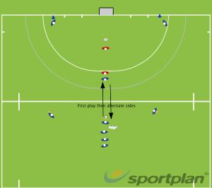 3v2 Circle entryCircle attack 3v2Hockey Drills Coaching