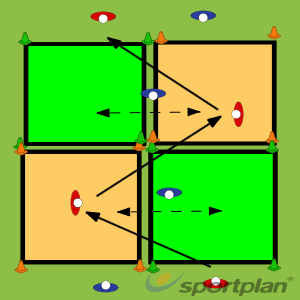 Opposites 4 v 4 in grid - progressionEliminating a PlayerHockey Drills Coaching