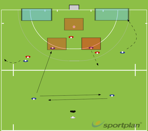Switch point of attackPassing & ReceivingHockey Drills Coaching