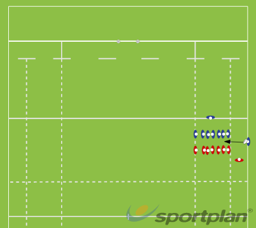 1st jumper softdrinkLineoutRugby Drills Coaching