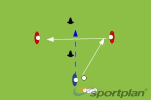 Practical Interception (Reverse side)Defending SkillsHockey Drills Coaching