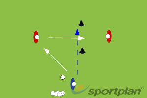 Practical Interception (Front side)Defending SkillsHockey Drills Coaching