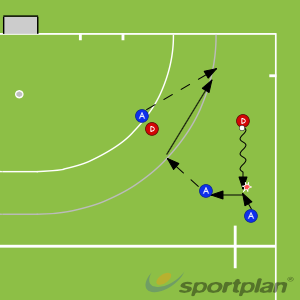 2v3 Dribble out of defenceOverload situationsHockey Drills Coaching