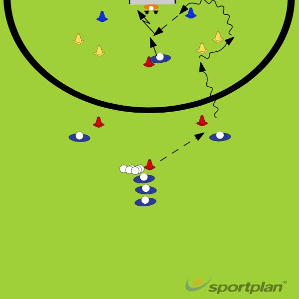 Baseline driveShooting & GoalscoringHockey Drills Coaching