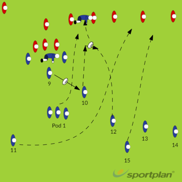 Lineout Phase 2Backs MovesRugby Drills Coaching