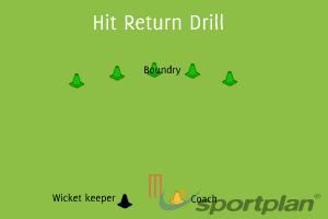 Hit return drill - BoundryCricket Drills Coaching