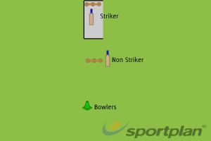 Skins - Batting FocusCricket Drills Coaching