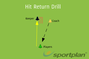 Hit return drillsGround fielding and throwingCricket Drills Coaching