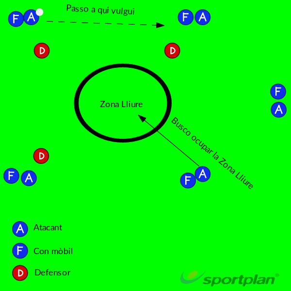Autosave 72199167Handball Drills Coaching