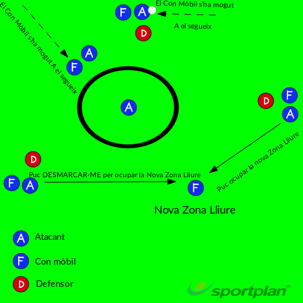 Copy of Autosave 72199167Handball Drills Coaching
