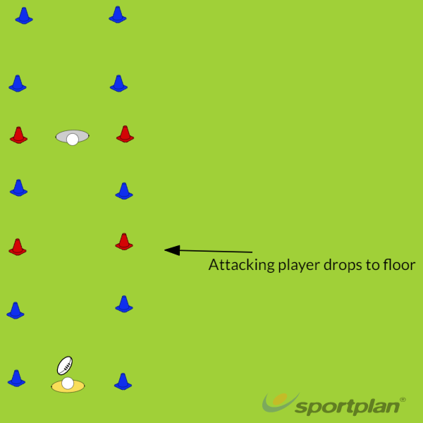 Drop and TackleTacklingRugby Drills Coaching
