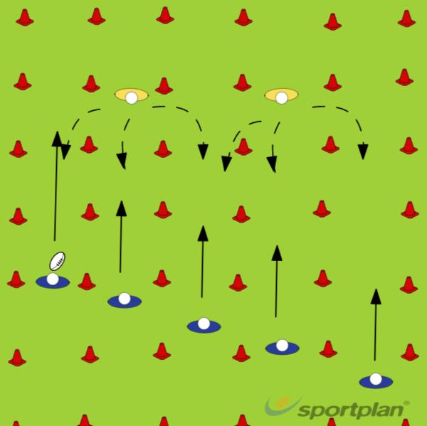 Running StraightPassingRugby Drills Coaching