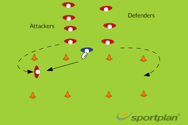 One on OneTacklingRugby Drills Coaching