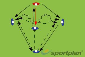 Post up - 3 optionsPassing & ReceivingHockey Drills Coaching