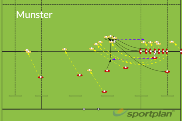 Munster Off LineoutLineoutRugby Drills Coaching