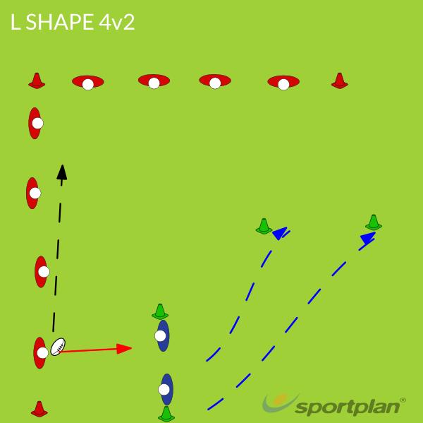 L SHAPE 4v2Decision makingRugby Drills Coaching