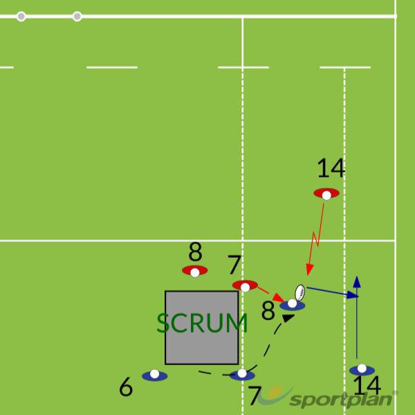 BR 5ScrumRugby Drills Coaching