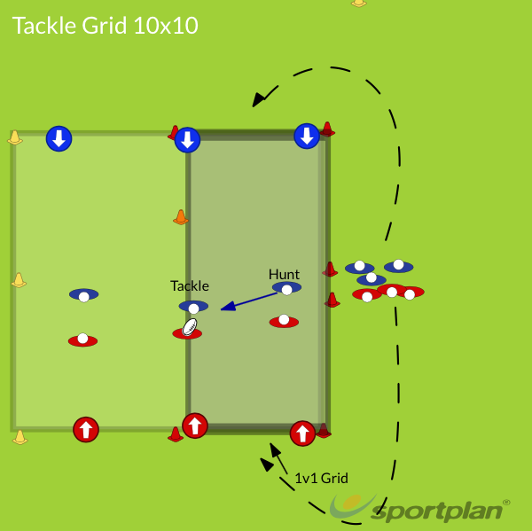Tackle GridDefensive PatternsRugby Drills Coaching