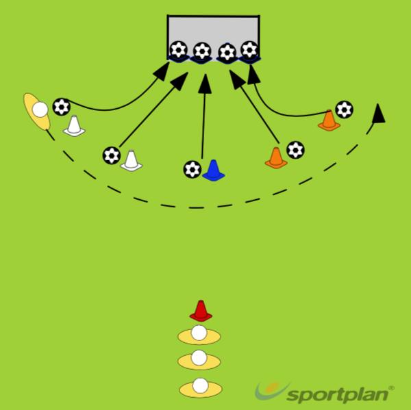 Goal Line TargetsShootingFootball Drills Coaching