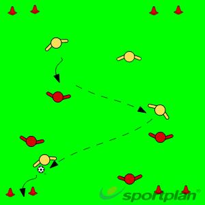 GROUP BFootball Drills Coaching