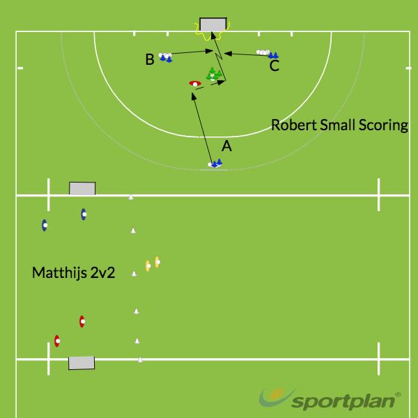 2v2 & Small ScoringHockey Drills Coaching