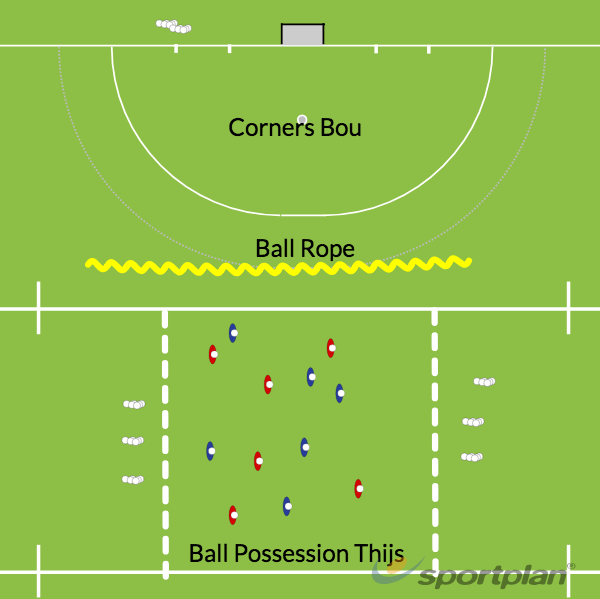 Ball Possession and CornersHockey Drills Coaching