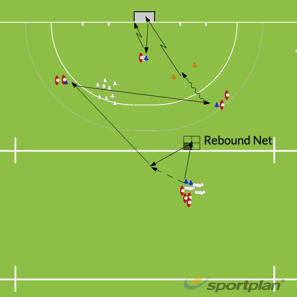 Rebounds and passing under pressureHockey Drills Coaching