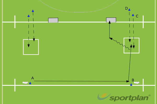 Receiving on the move with a lift - 1v1 elimination (Wouter)Hockey Drills Coaching