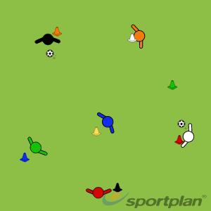 2 touch passingPassing and ReceivingFootball Drills Coaching