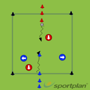 simple 1v1 attack v defense1 v 1 skillsFootball Drills Coaching