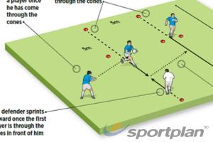 Catch/pass/running linesRugby Drills Coaching