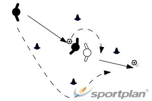 Ball Shield - whole bodyFootball Drills Coaching