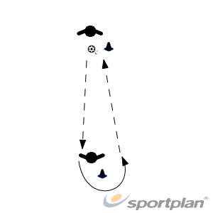 Passing in PairsFootball Drills Coaching